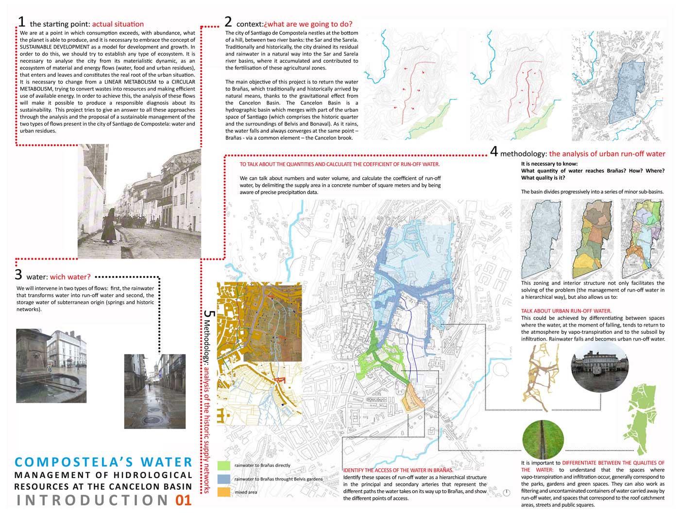 Water in compostela buo estudio - Estudios santiago de compostela ...